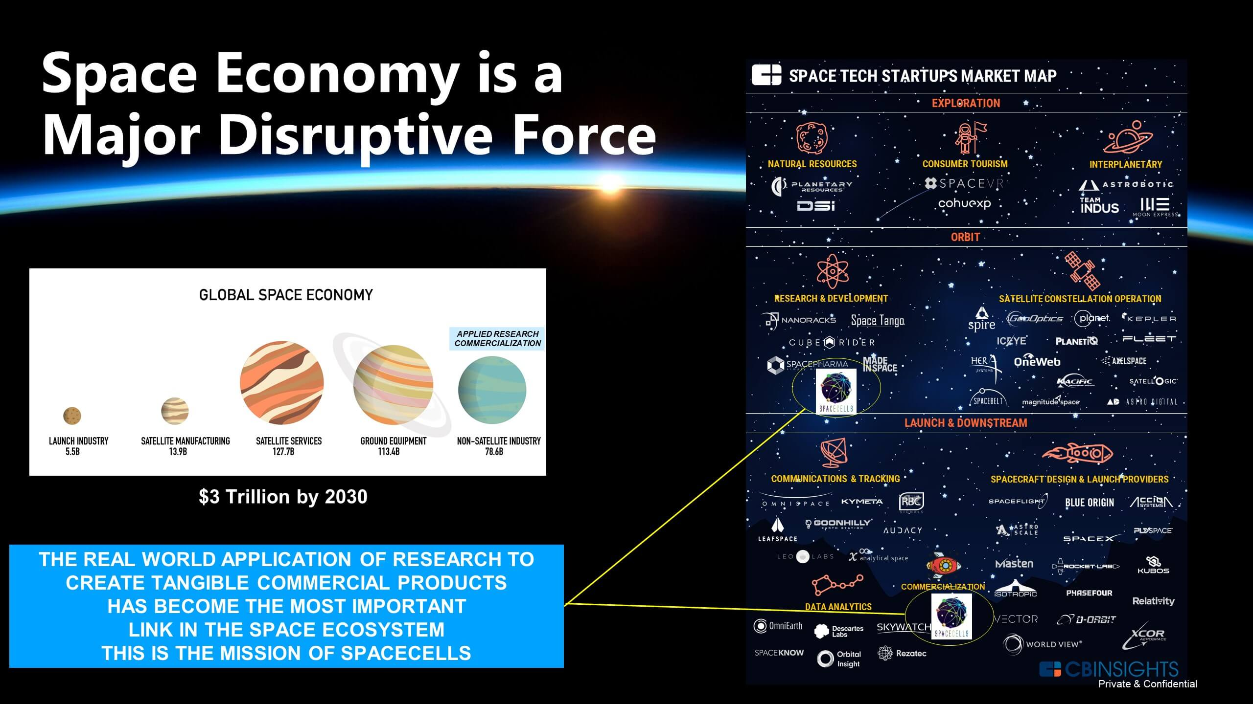 Space Economy is a Major Disruptive Force